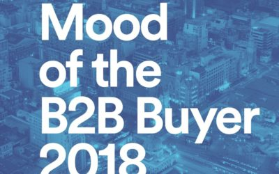 Mood of the B2B Buyer Report